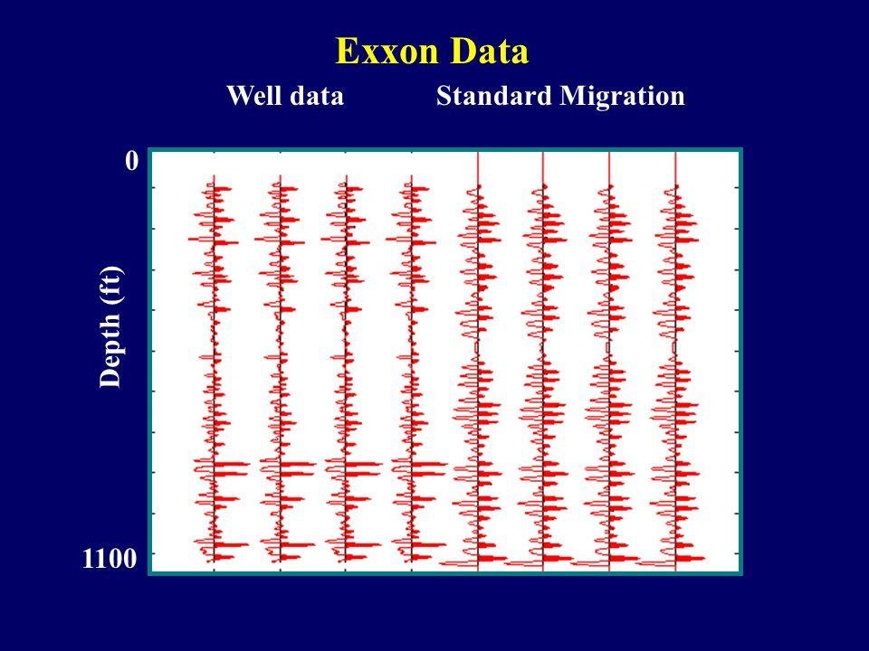 Depth (ft) 1100 0 Well dataStandard Migration Exxon Data