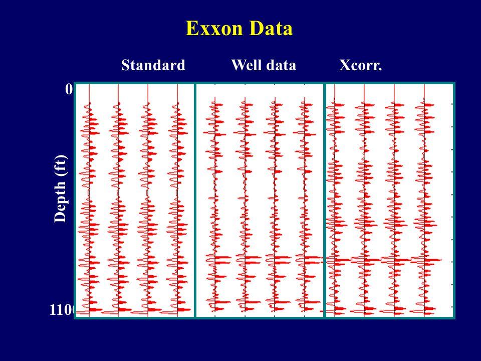 Depth (ft) 1100 0 Standard Well data Xcorr. Exxon Data