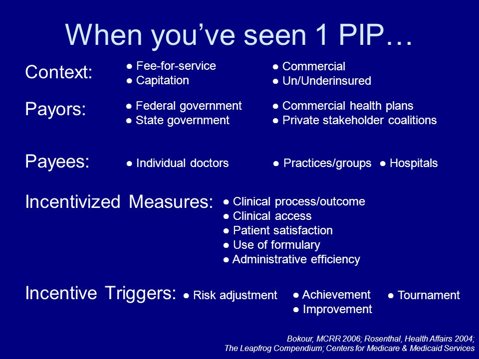 When you've seen 1 PIP… Context: Payors: Payees: Incentivized Measures: Incentive Triggers: ● Clinical process/outcome ● Clinical access ● Patient satisfaction ● Use of formulary ● Administrative efficiency ● Achievement ● Improvement Bokour, MCRR 2006; Rosenthal, Health Affairs 2004; The Leapfrog Compendium; Centers for Medicare & Medicaid Services ● Fee-for-service ● Capitation ● Commercial ● Un/Underinsured ● Tournament ● Federal government ● State government ● Commercial health plans ● Private stakeholder coalitions ● Individual doctors ● Practices/groups ● Hospitals ● Risk adjustment