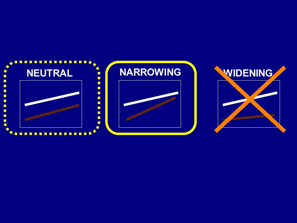 NARROWING NEUTRALWIDENING