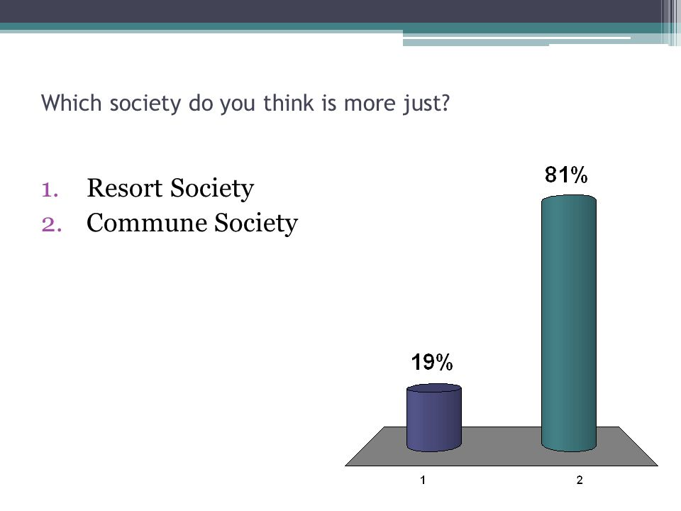 Which society do you think is more just 1.Resort Society 2.Commune Society
