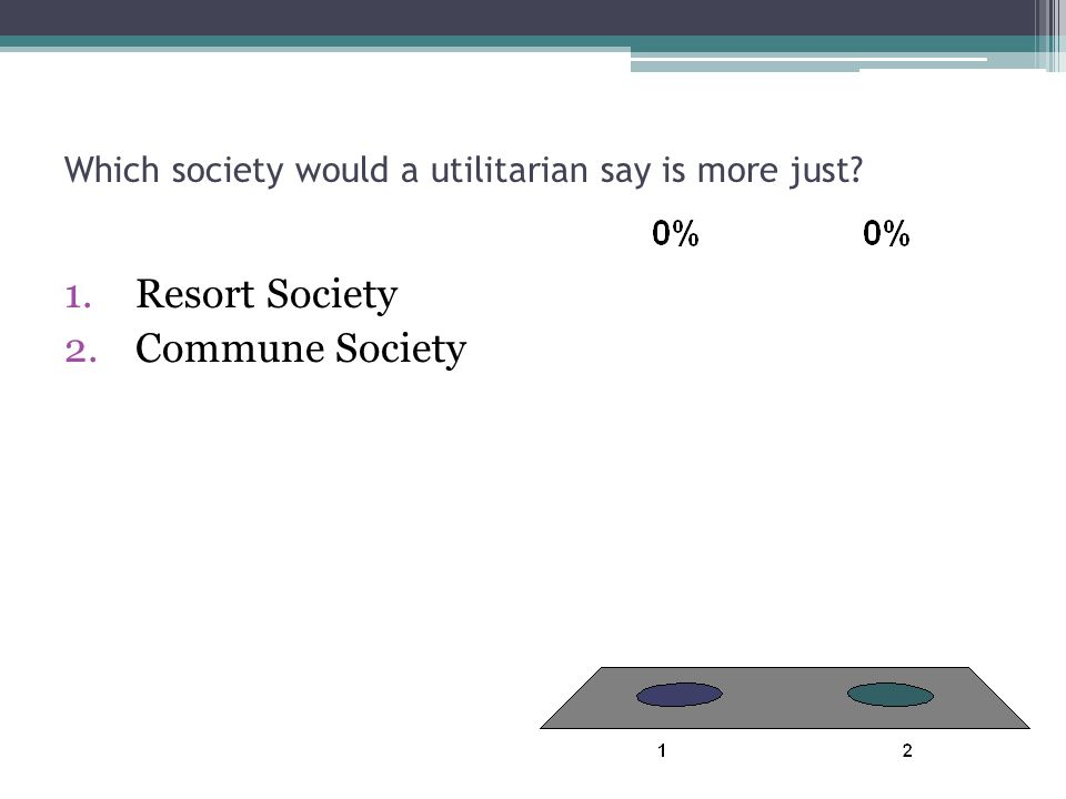 Which society would a utilitarian say is more just 1.Resort Society 2.Commune Society