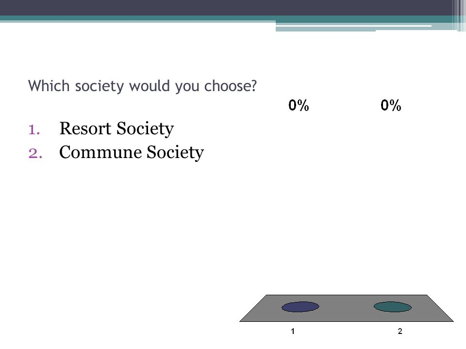 Which society would you choose 1.Resort Society 2.Commune Society