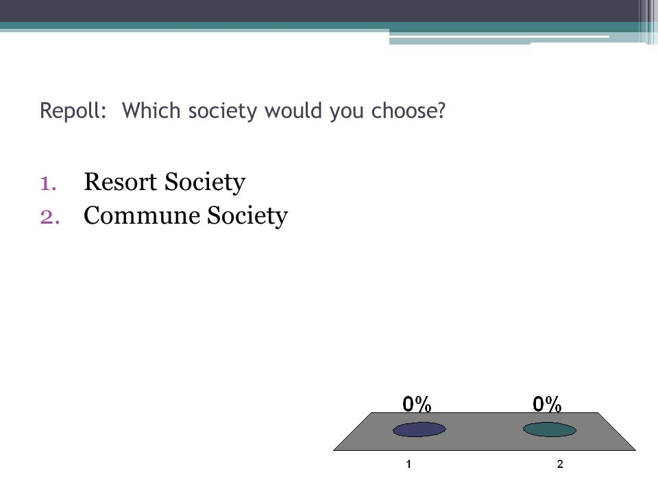 Repoll: Which society would you choose 1.Resort Society 2.Commune Society