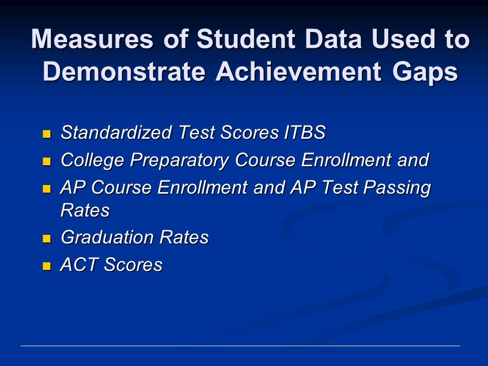 Measures of Student Data Used to Demonstrate Achievement Gaps Standardized Test Scores ITBS Standardized Test Scores ITBS College Preparatory Course E