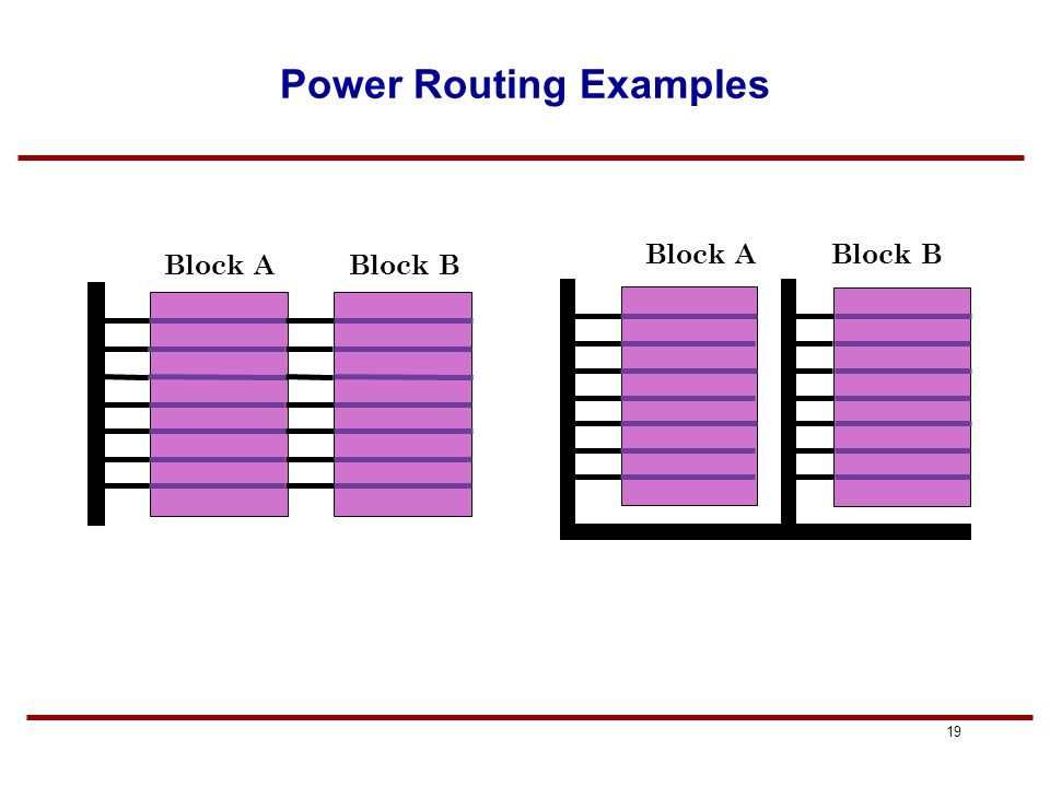 18 Reducing the Effects of IR drop and Ldi/dt Stagger the firing of buffers (bad idea: increases skew) Use different power grid tap points for clock b