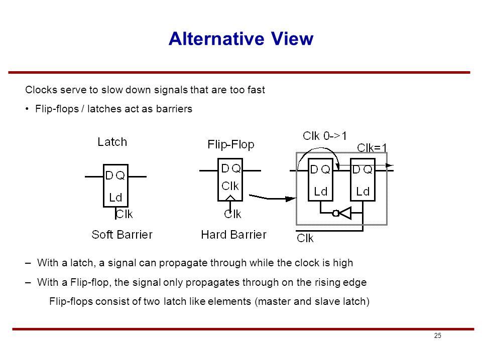 24 Latch vs. Flip-flop Latch (level-sensitive, transparent) When the clock is high it passes In value to Out When the clock is low, it holds value tha