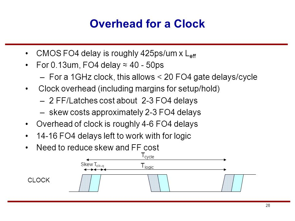 27 Clock Skew Not all clocks arrive at the same time, i.e., they may be skewed. SKEW = mismatch in the delays between arrival times of clock edges at