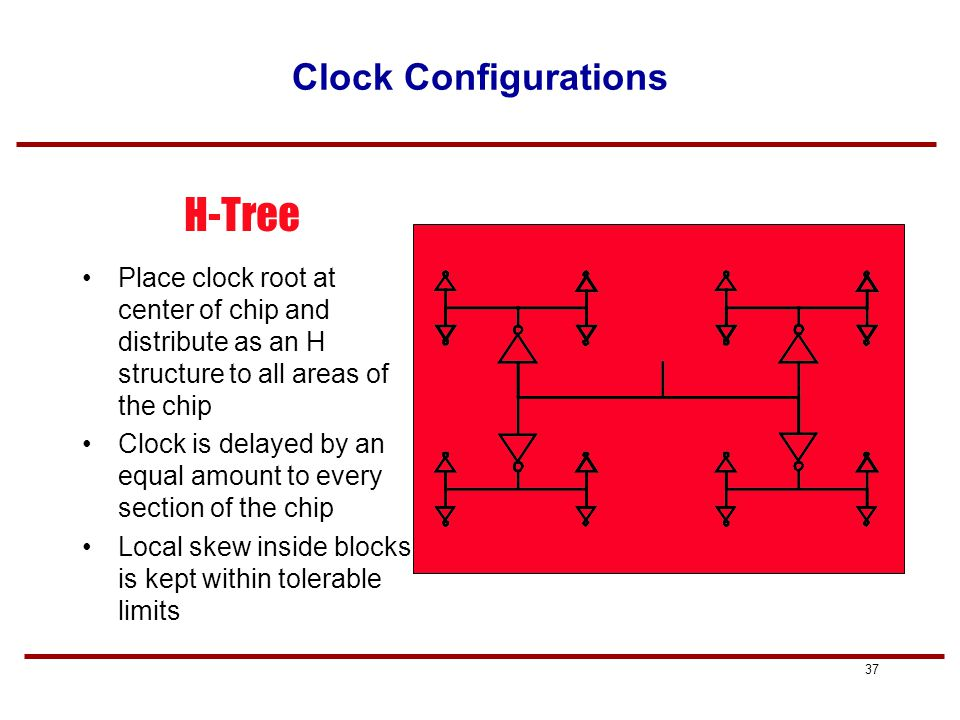 36 Secondary clock drivers Clock Design Minimal area cost Requires clock-tree management Use a large superbuffer to drive downstream buffers Balancing
