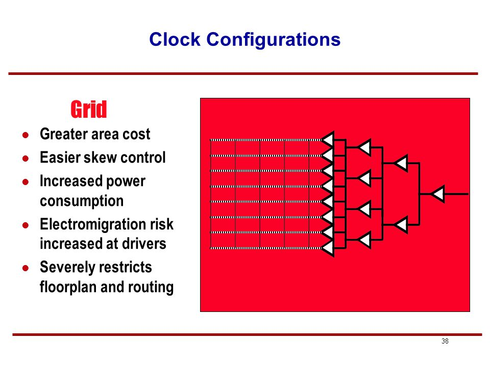 37 Clock Configurations Place clock root at center of chip and distribute as an H structure to all areas of the chip Clock is delayed by an equal amount to every section of the chip Local skew inside blocks is kept within tolerable limits H-Tree