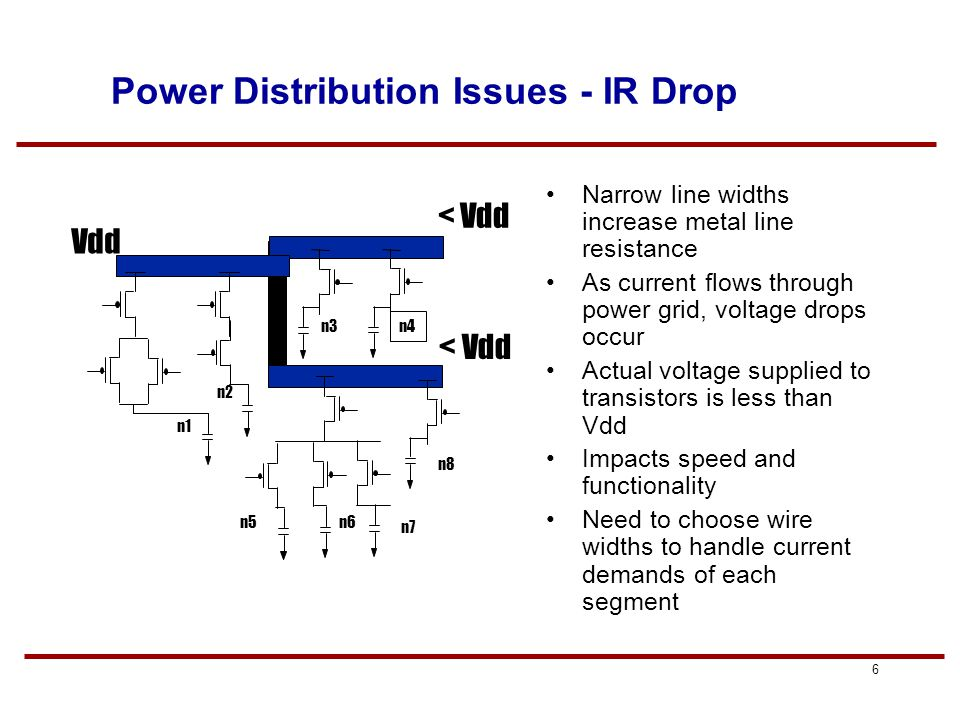 5 Design Example Target Impedance of the power grid For a supply voltage of 1.2 V and a supply current of 100 A, with a 10 % noise budget the power gr