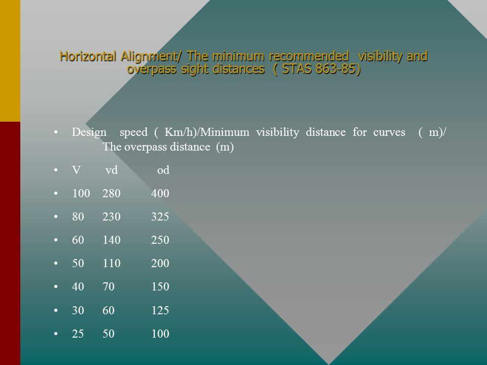 Horizontal Alignment/Determination of the field of visibility in horizontal alignment by using the minimum sight distance