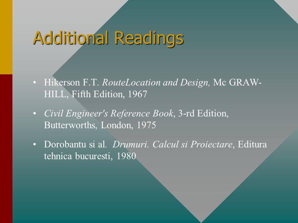 Additional Readings Zarojanu Gh.H. Popovici D., Drumuri- Trasee, Editura VENUS, Iasi,1999 Belc F.
