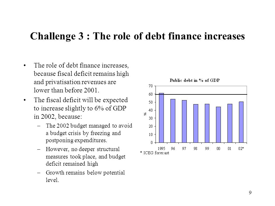 9 Challenge 3 : The role of debt finance increases The role of debt finance increases, because fiscal deficit remains high and privatisation revenues are lower than before 2001.