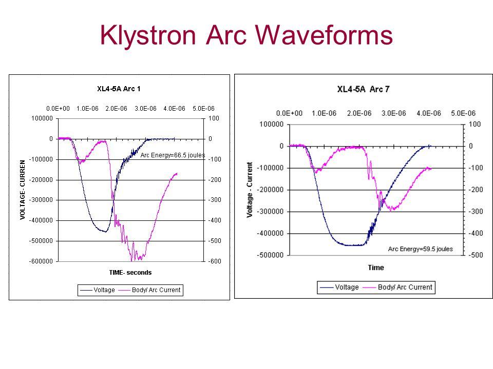 Klystron Arc Waveforms