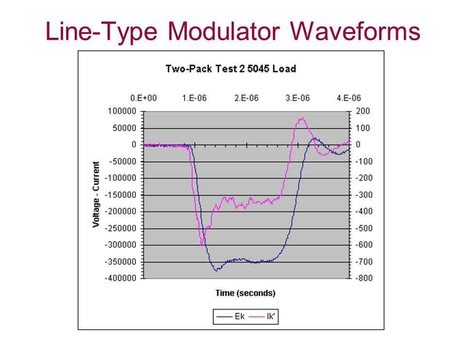 Line-Type Modulator Waveforms