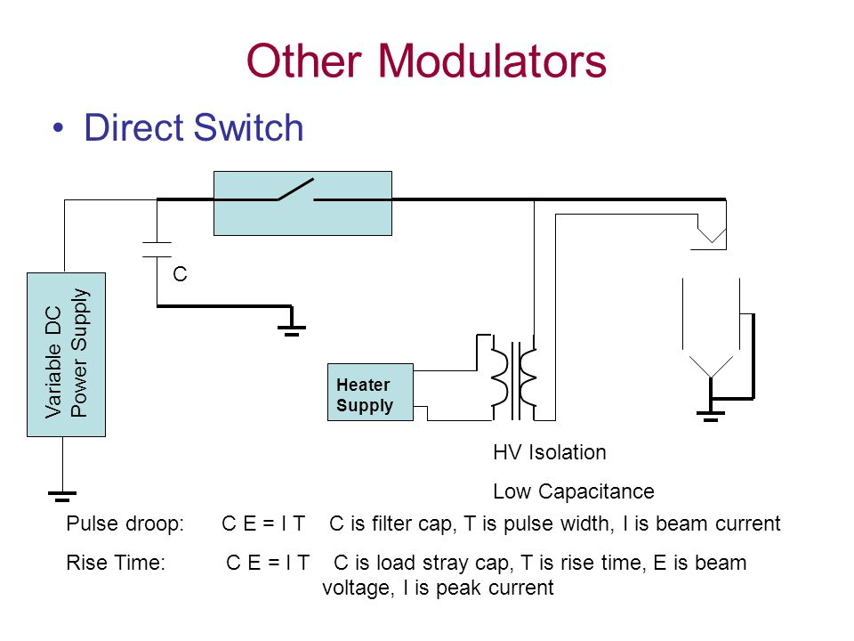 Other Modulators Direct Switch Variable DC Power Supply C Heater Supply HV Isolation Low Capacitance Pulse droop: C E = I T C is filter cap, T is pulse width, I is beam current Rise Time: C E = I T C is load stray cap, T is rise time, E is beam voltage, I is peak current