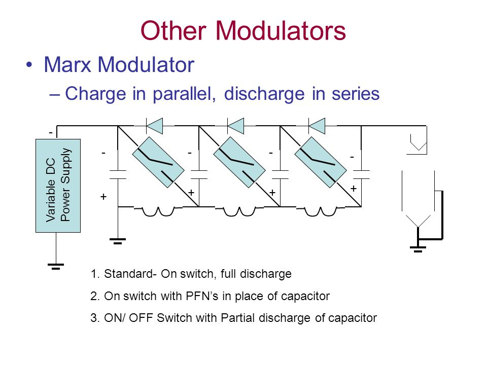 Other Modulators Marx Modulator –Charge in parallel, discharge in series Variable DC Power Supply - - + -- - ++ + 1.
