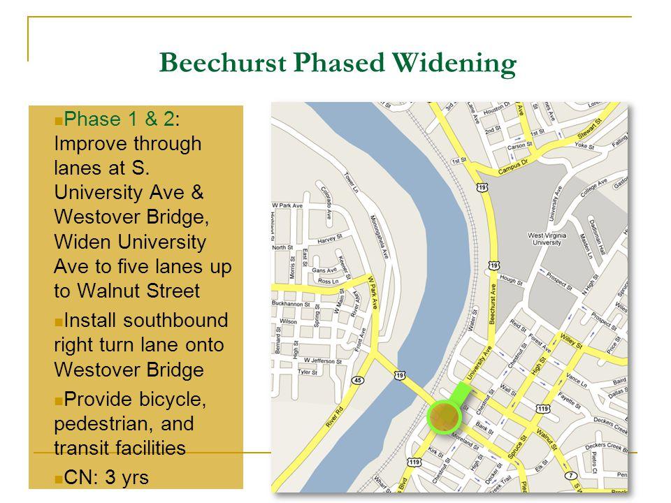 Beechurst Phased Widening Phase 1 & 2: Improve through lanes at S.