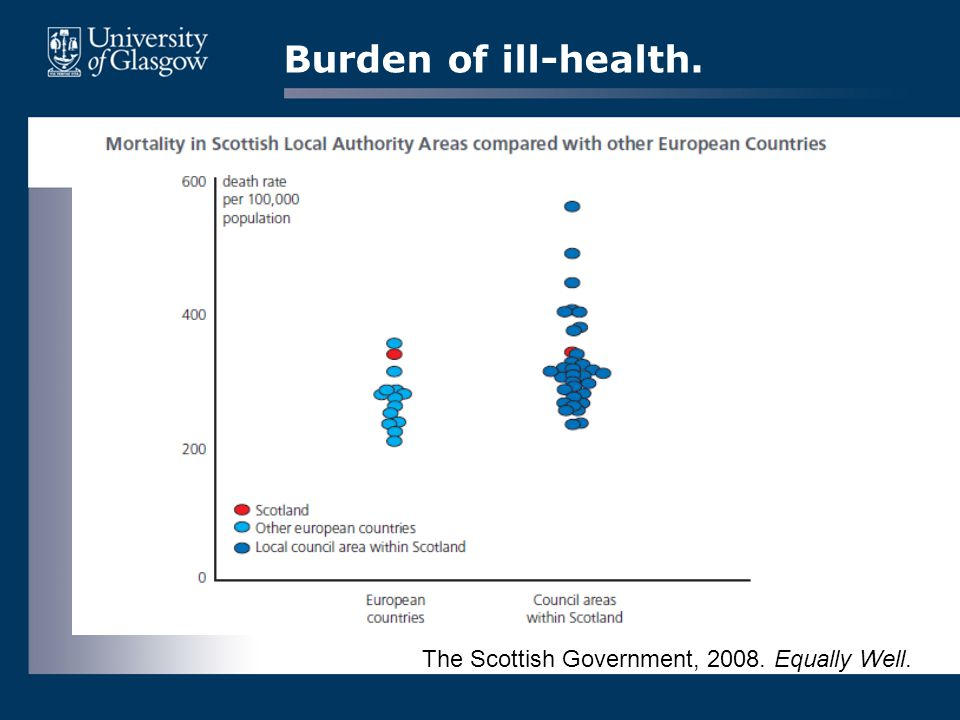 Burden of ill-health. The Scottish Government, 2008. Equally Well.