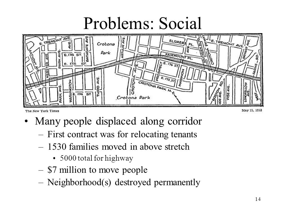 14 Problems: Social Many people displaced along corridor –First contract was for relocating tenants –1530 families moved in above stretch 5000 total for highway –$7 million to move people –Neighborhood(s) destroyed permanently