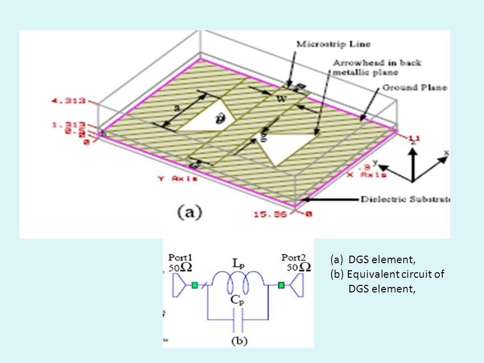 (a)DGS element, (b) Equivalent circuit of DGS element,