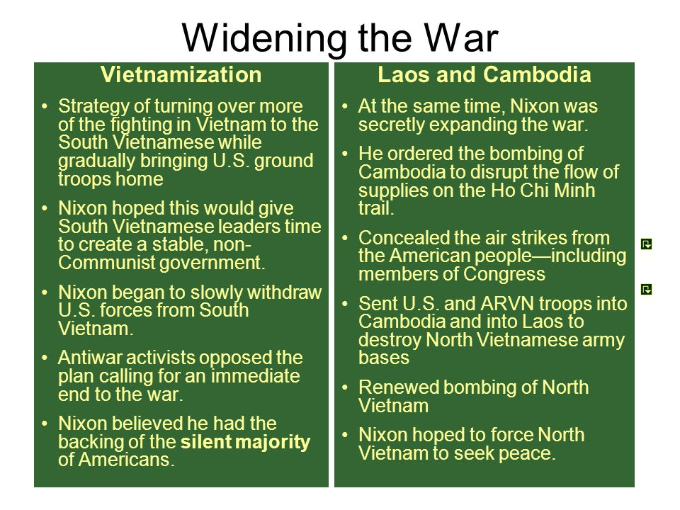 Widening the War Vietnamization Strategy of turning over more of the fighting in Vietnam to the South Vietnamese while gradually bringing U.S. ground