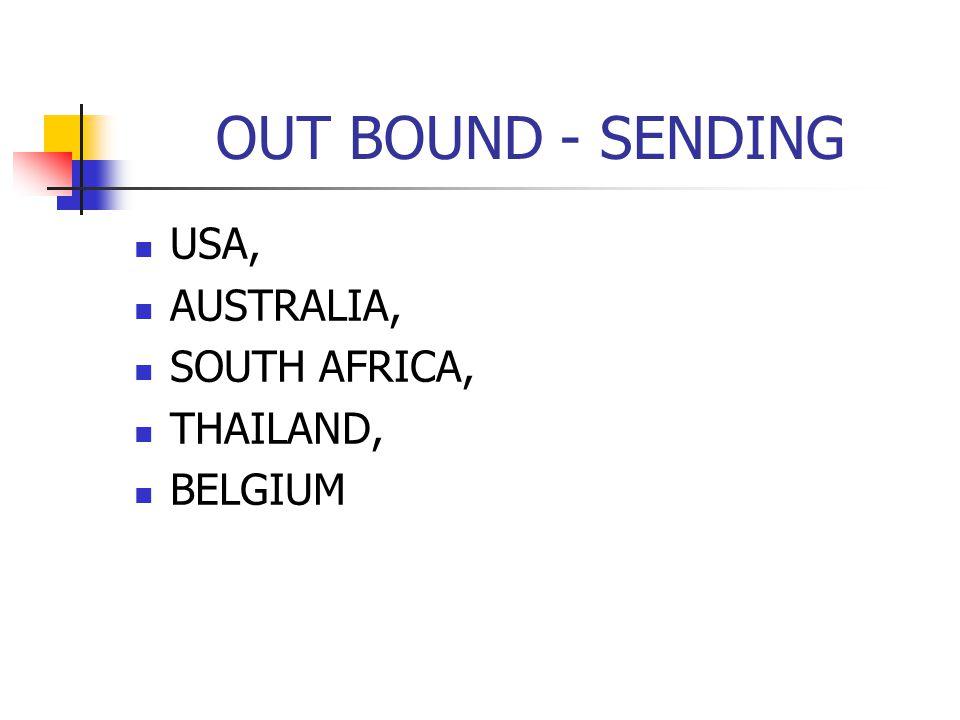 OUT BOUND - SENDING USA, AUSTRALIA, SOUTH AFRICA, THAILAND, BELGIUM