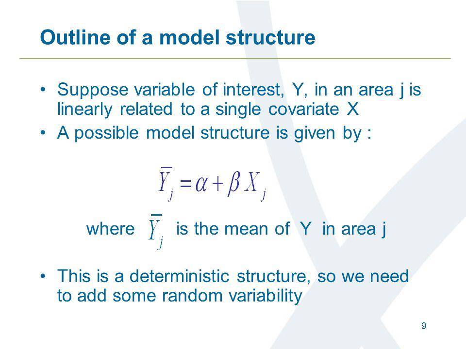 10 Obtain u j represent random area differences from the deterministic value.