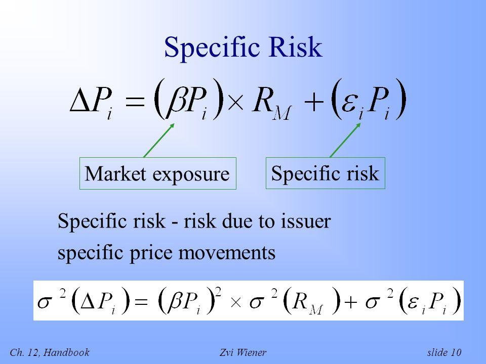 Ch. 12, HandbookZvi Wiener slide 10 Specific Risk Market exposureSpecific risk Specific risk - risk due to issuer specific price movements