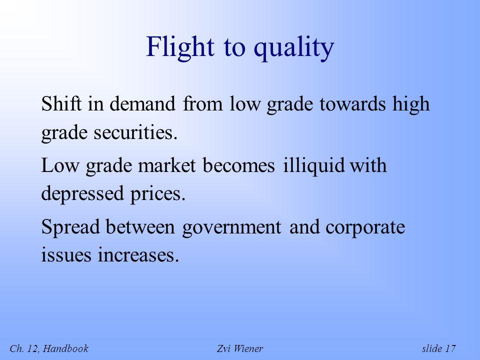 Ch. 12, HandbookZvi Wiener slide 17 Flight to quality Shift in demand from low grade towards high grade securities. Low grade market becomes illiquid