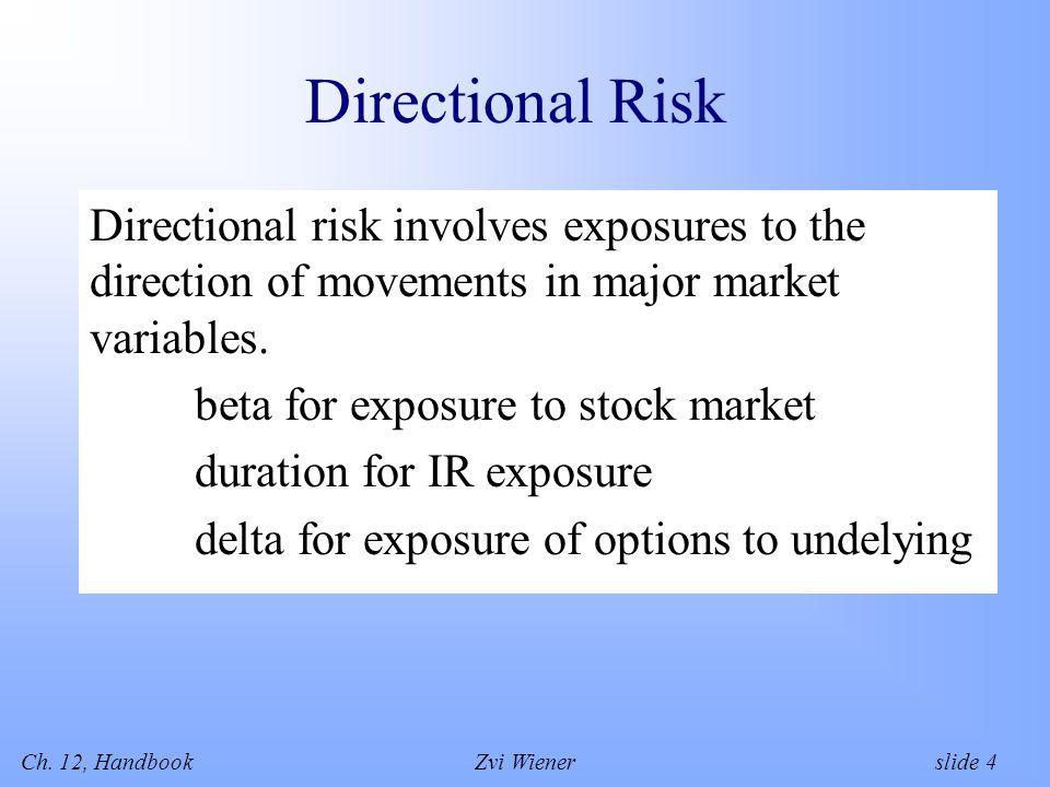 Ch. 12, HandbookZvi Wiener slide 4 Directional Risk Directional risk involves exposures to the direction of movements in major market variables. beta