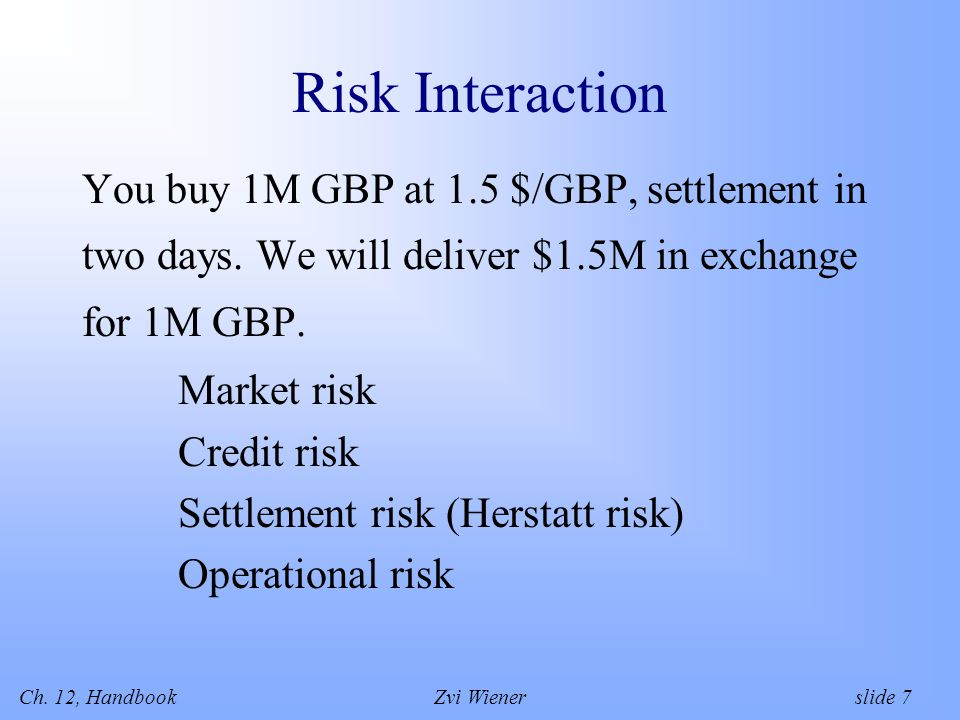 Ch. 12, HandbookZvi Wiener slide 7 Risk Interaction You buy 1M GBP at 1.5 $/GBP, settlement in two days. We will deliver $1.5M in exchange for 1M GBP.