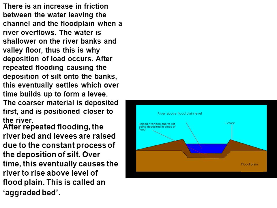 There is an increase in friction between the water leaving the channel and the floodplain when a river overflows.