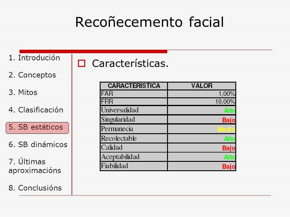 Recoñecemento facial 1. Introdución 2. Conceptos 3.