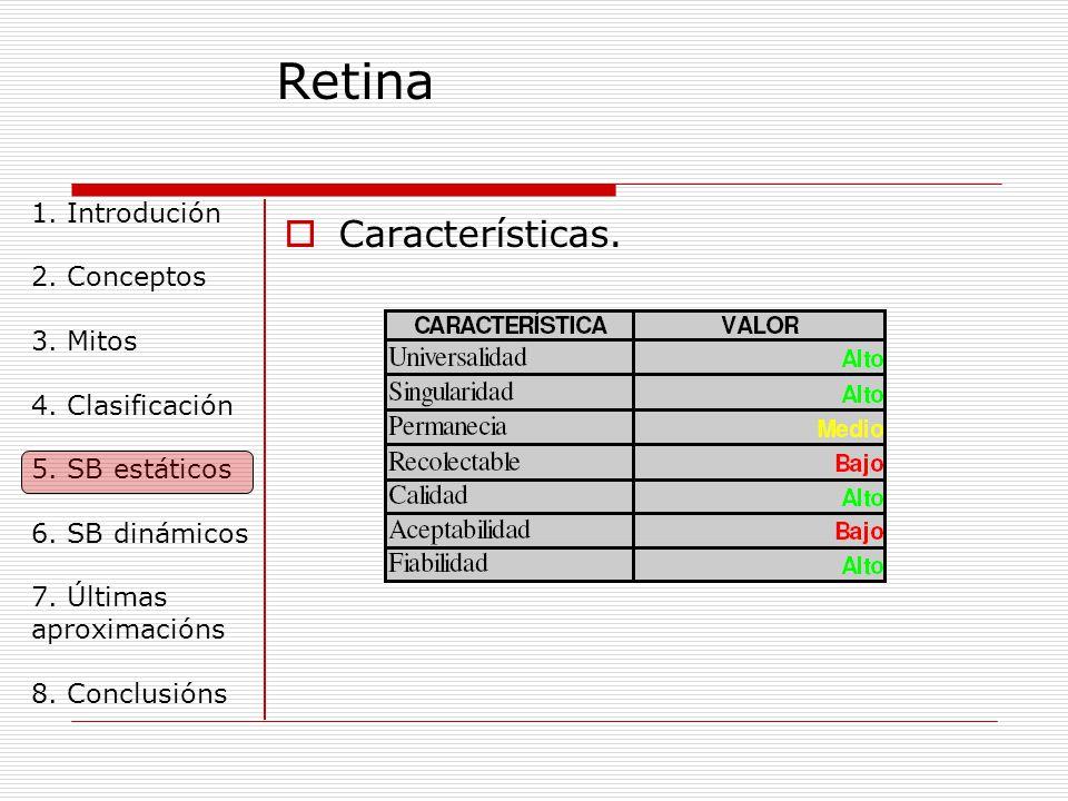 Retina 1. Introdución 2. Conceptos 3. Mitos 4. Clasificación 5.