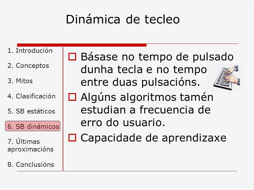 Dinámica de tecleo 1. Introdución 2. Conceptos 3.