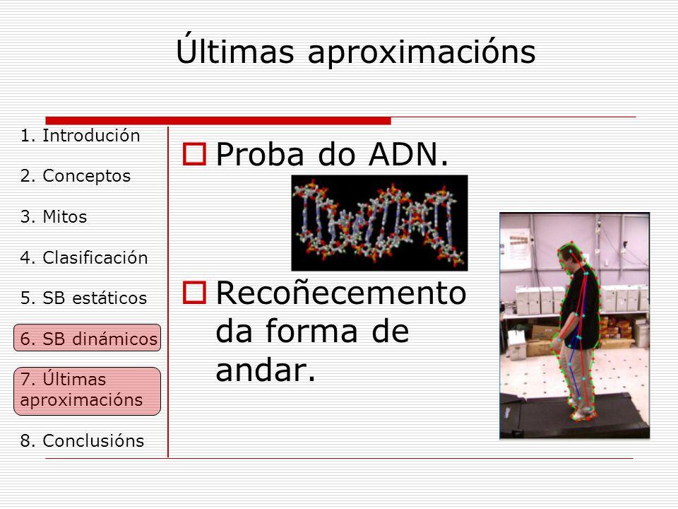 Últimas aproximacións 1.Introdución 2. Conceptos 3.