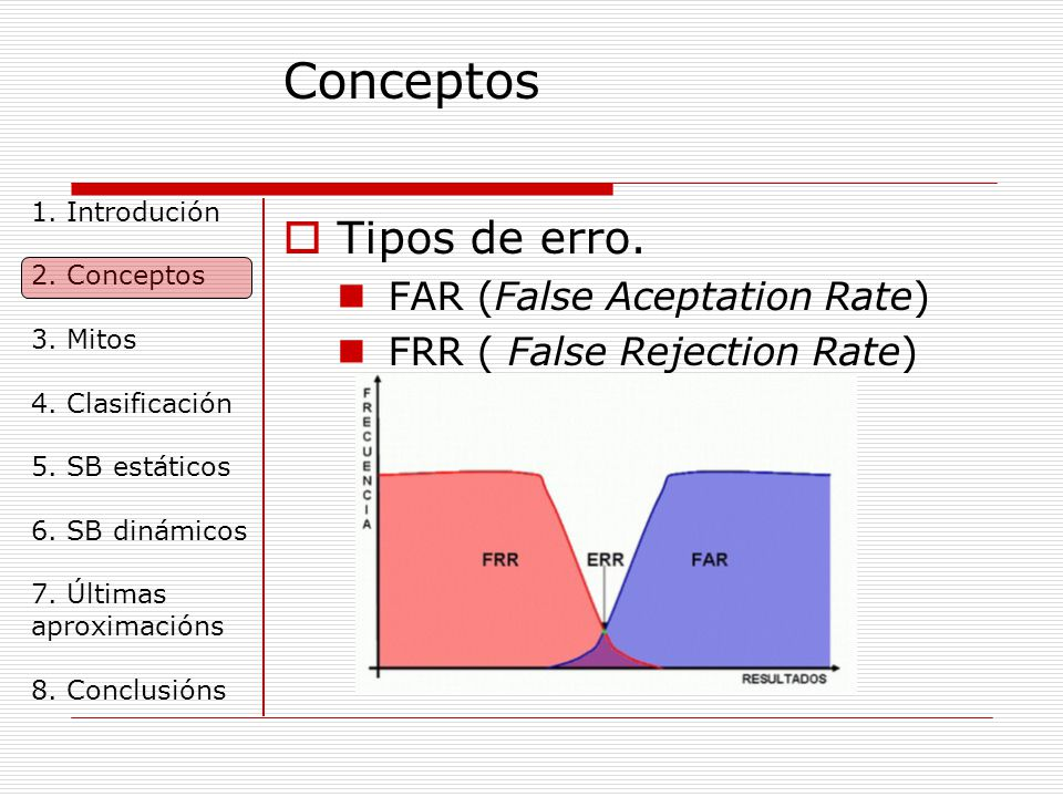 Conceptos  Tipos de erro. FAR (False Aceptation Rate) FRR ( False Rejection Rate) 1.