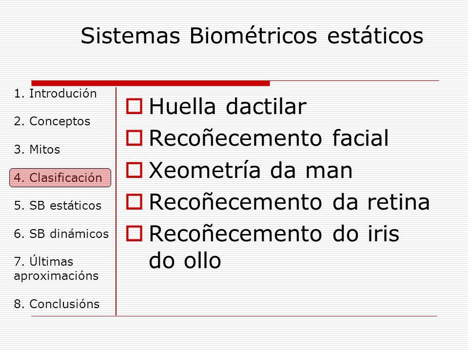 Sistemas Biométricos estáticos 1. Introdución 2. Conceptos 3.