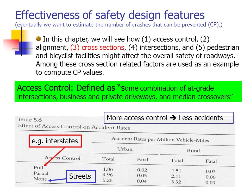 Effectiveness of safety design features (eventually we want to estimate the number of crashes that can be prevented (CP).) In this chapter, we will see how (1) access control, (2) alignment, (3) cross sections, (4) intersections, and (5) pedestrian and bicyclist facilities might affect the overall safety of roadways.