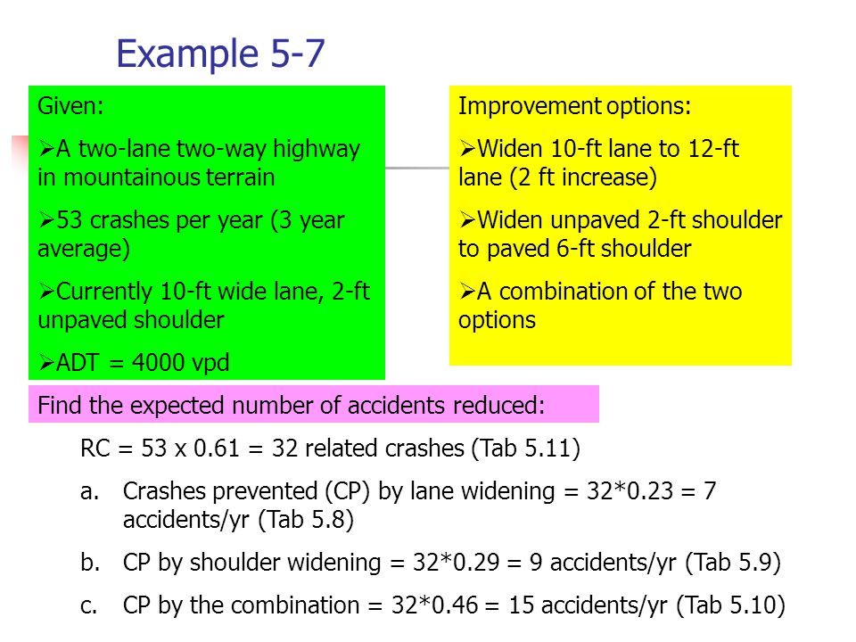 Example 5-7 Given:  A two-lane two-way highway in mountainous terrain  53 crashes per year (3 year average)  Currently 10-ft wide lane, 2-ft unpaved shoulder  ADT = 4000 vpd Improvement options:  Widen 10-ft lane to 12-ft lane (2 ft increase)  Widen unpaved 2-ft shoulder to paved 6-ft shoulder  A combination of the two options Find the expected number of accidents reduced: RC = 53 x 0.61 = 32 related crashes (Tab 5.11) a.Crashes prevented (CP) by lane widening = 32*0.23 = 7 accidents/yr (Tab 5.8) b.CP by shoulder widening = 32*0.29 = 9 accidents/yr (Tab 5.9) c.CP by the combination = 32*0.46 = 15 accidents/yr (Tab 5.10)