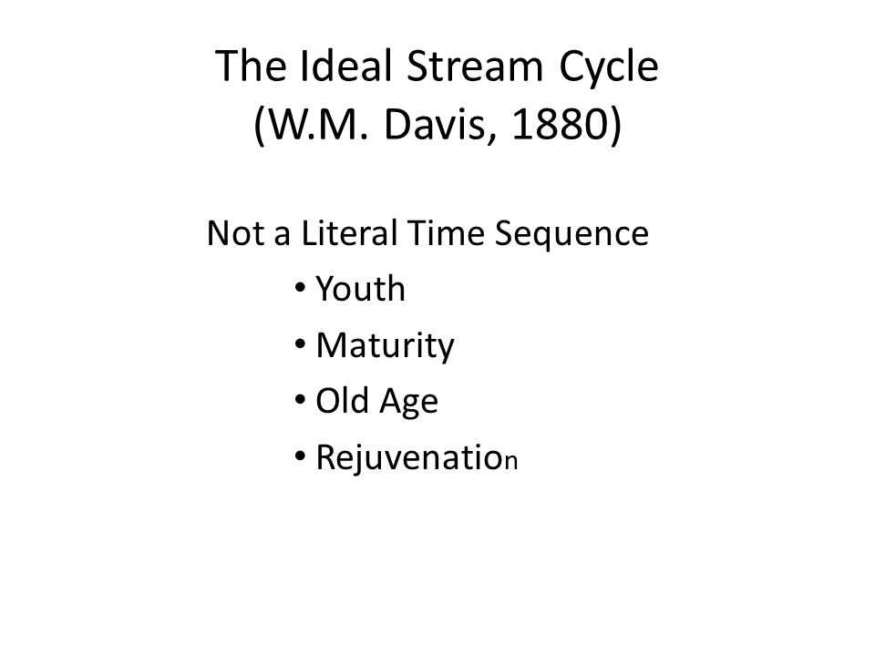 The Ideal Stream Cycle (W.M.
