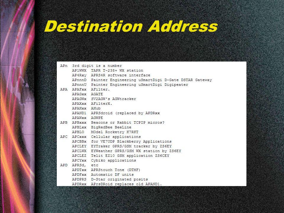 Destination Address