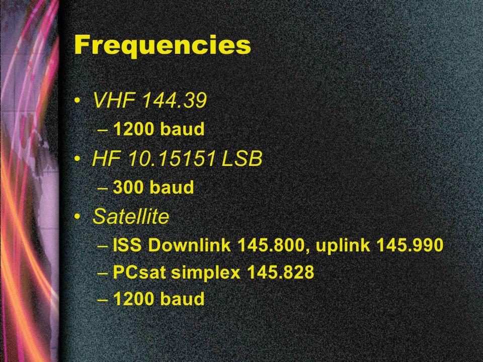 Frequencies VHF 144.39 –1200 baud HF 10.15151 LSB –300 baud Satellite –ISS Downlink 145.800, uplink 145.990 –PCsat simplex 145.828 –1200 baud