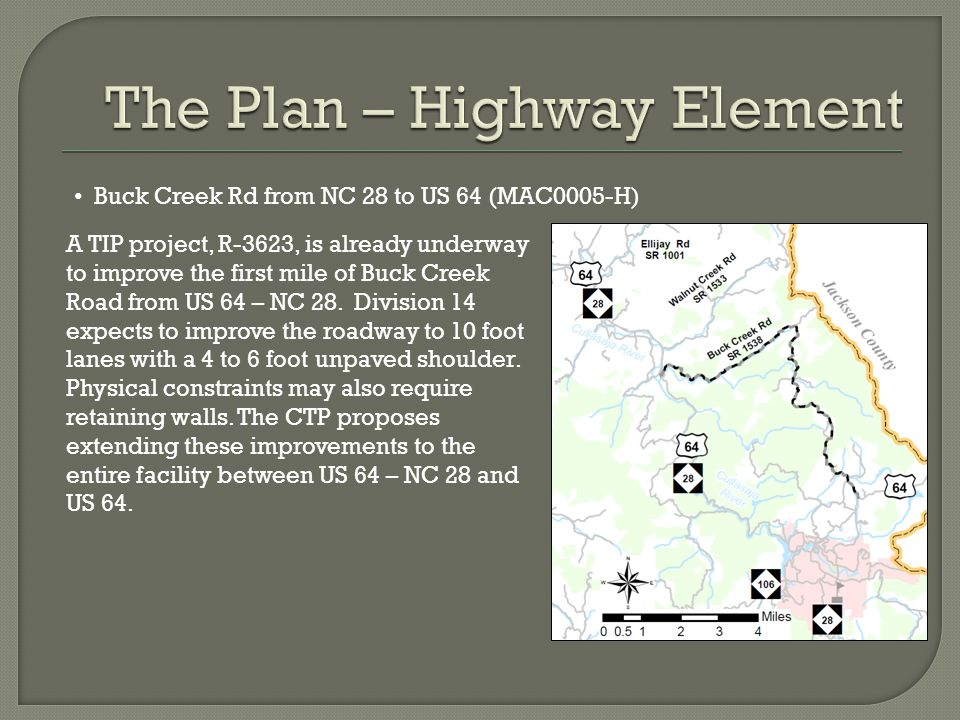 Buck Creek Rd from NC 28 to US 64 (MAC0005-H) A TIP project, R-3623, is already underway to improve the first mile of Buck Creek Road from US 64 – NC 28.