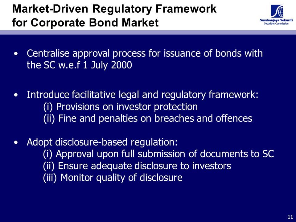 11 Market-Driven Regulatory Framework for Corporate Bond Market Centralise approval process for issuance of bonds with the SC w.e.f 1 July 2000 Introd