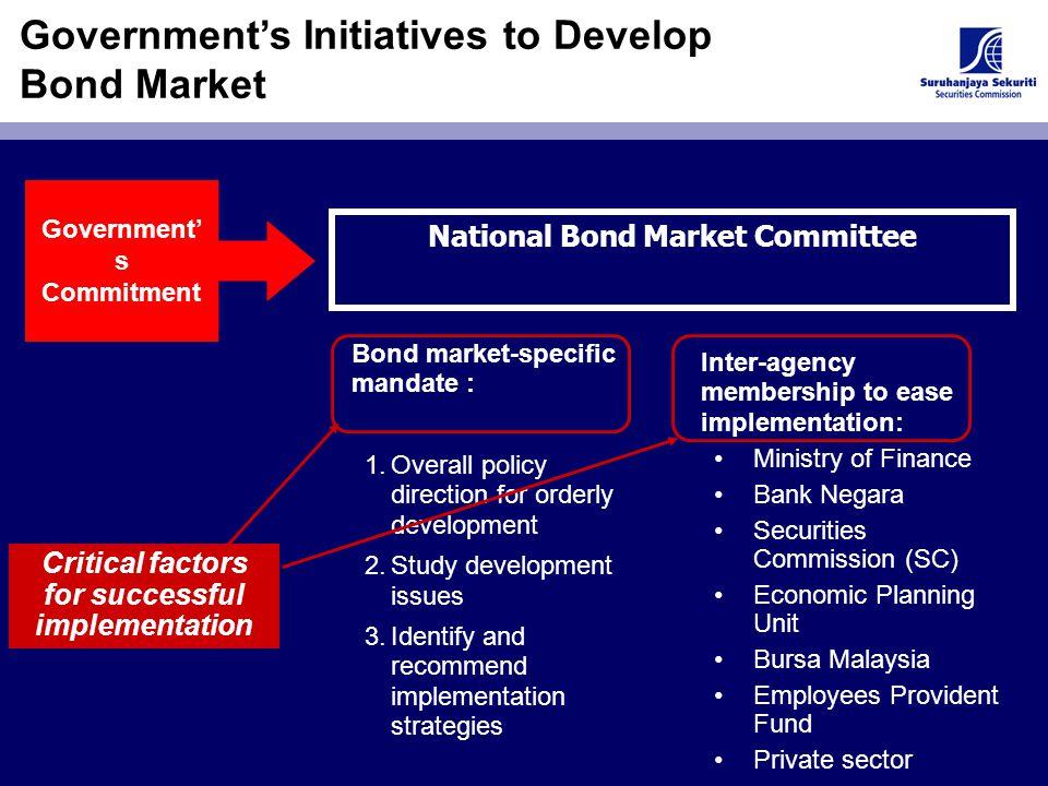 8 Proper Sequencing of Regulatory Policies 2.