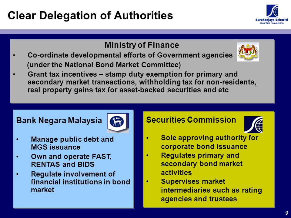 10 Main Thrust of Regulatory Regime for Government Bond Market Introduction of auction calendar for Malaysian Government Securities (MGS) Creation of benchmark yield curve with key tenures of 3, 5 and 10 years Provide reliable pricing guidance for corporate bond issues Review of principal dealers system Introduction of long-dated MGS and MGS futures Free up captive demand on MGS
