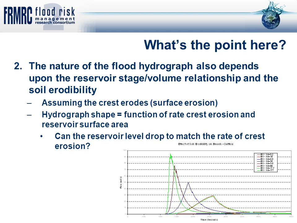 What's the point here? 2.The nature of the flood hydrograph also depends upon the reservoir stage/volume relationship and the soil erodibility –Assumi